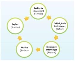CIT_ciclo2